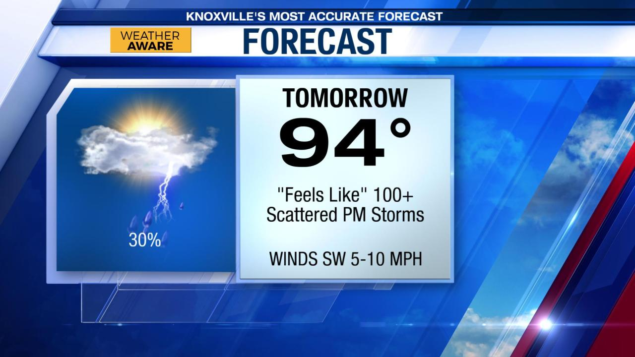 Forecast: Weather AWARE Tuesday for heat index values in the triple