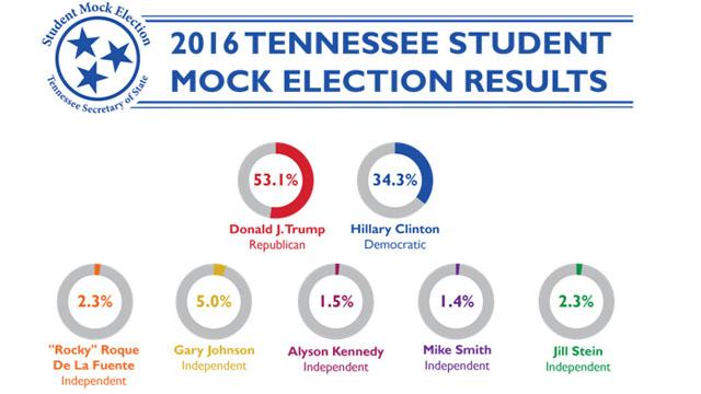 mock-election_245664