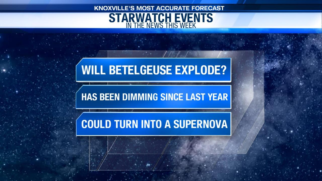 6 Storm Team Starwatch: Monday, February 17th – Sunday, February 23rd 2020 - WATE 6 On Your Side