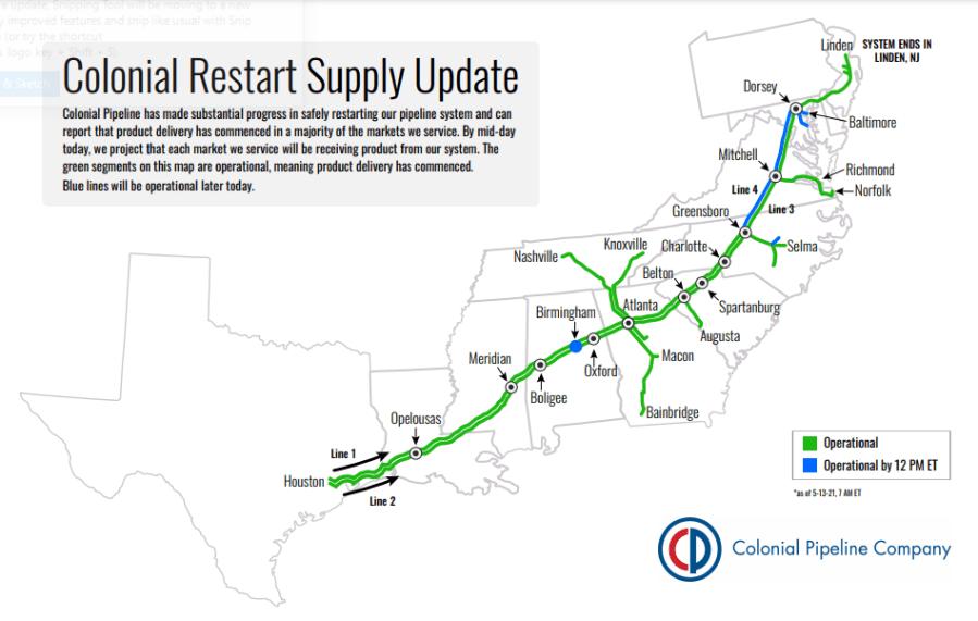 colonial pipeline restart supply update